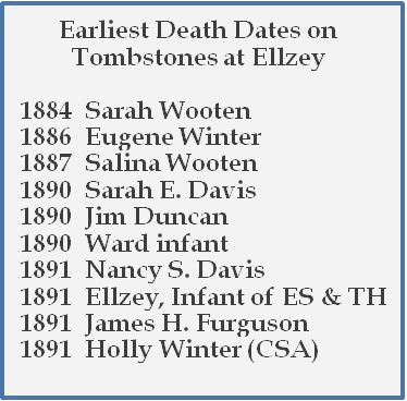 Earliest Death Dates